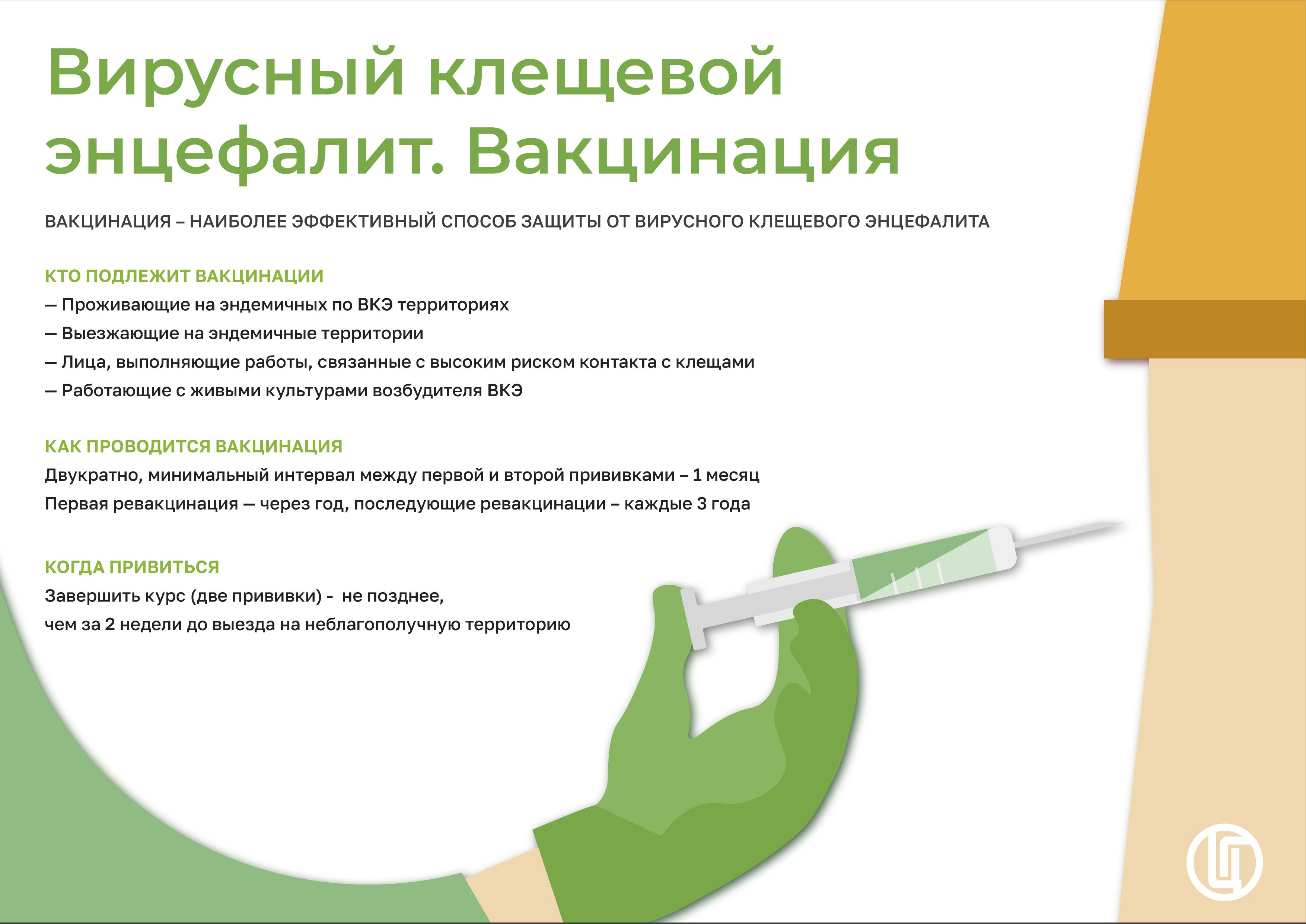 Вирусный клещевой энцефалит.Вакцинация